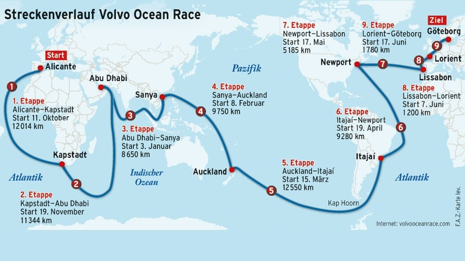 infografik-karte-termine-streckenverlauf-volvo-ocean-race